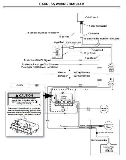 fisher poly caster wiring diagram #2 fisher salt spreaders dealers fisher poly caster wiring diagram #2