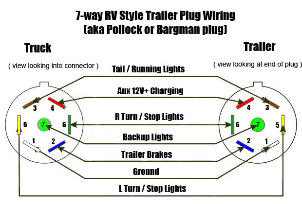dodge trailer wiring harness diagram wiring diagram acura mdx trailer wiring harness solidfonts