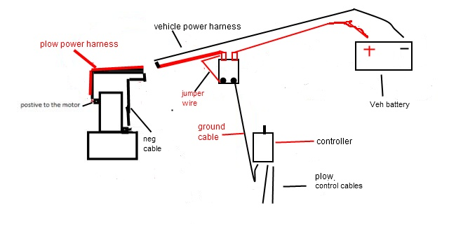 Western Plow Wiring Diagram - Wiring Diagram Information on