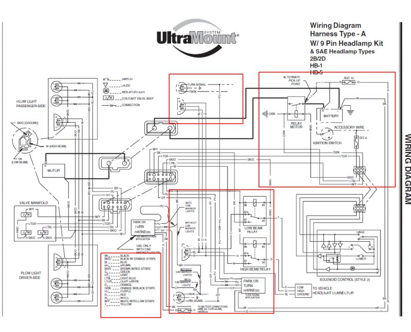 Western Plow Headlight Wiring Diagram : Western plow wiring diagram ford f auto