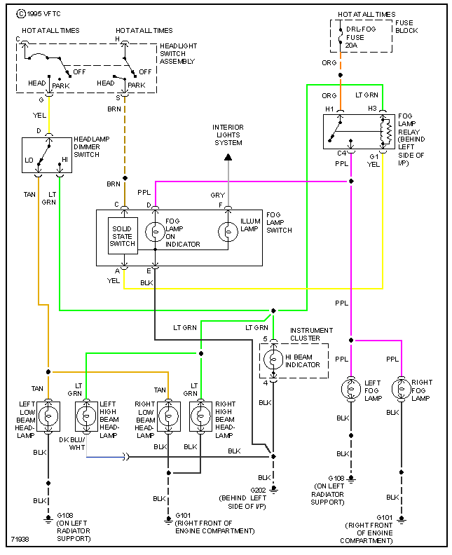 2009 Gmc Sierra Headlight Wiring Diagram - Wiring Diagram