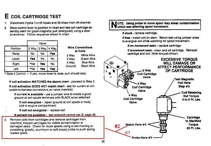 Individual solenoid test.jpg