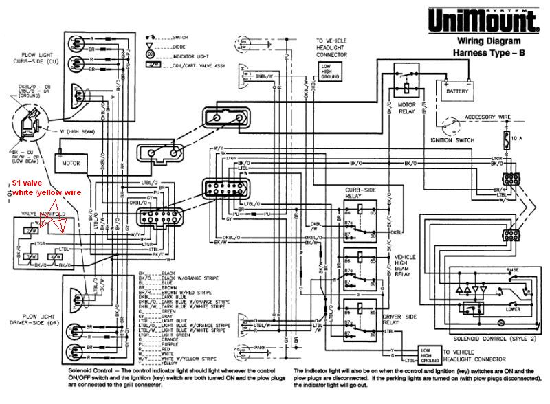 western plow wiring diagram western image wiring western plow wiring diagram wiring diagram and hernes on western plow wiring diagram