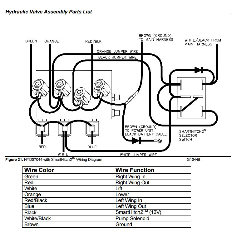 Boss Plow Controller Wiring Diagram