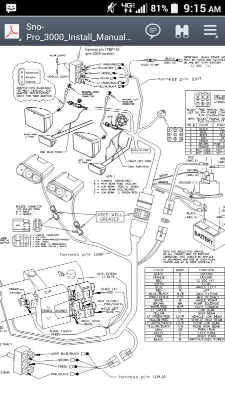 Curtis Plow Wiring Diagram - 2006 Cadillac Sts Engine Diagram -  dvi-d.nescafe-cappu.jeanjaures37.fr | Hydrohose Curtis Plow Wiring Diagram |  | Wiring Diagram Resource