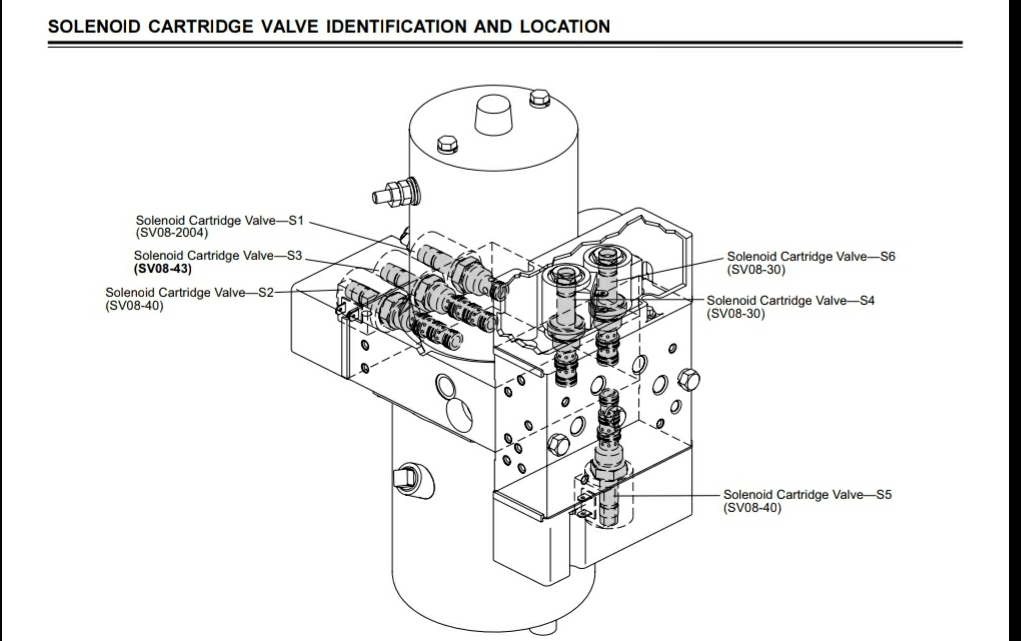 fisher ez v solenoid diagram  fisher  wiring diagrams