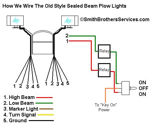 sealed-beam.jpg
