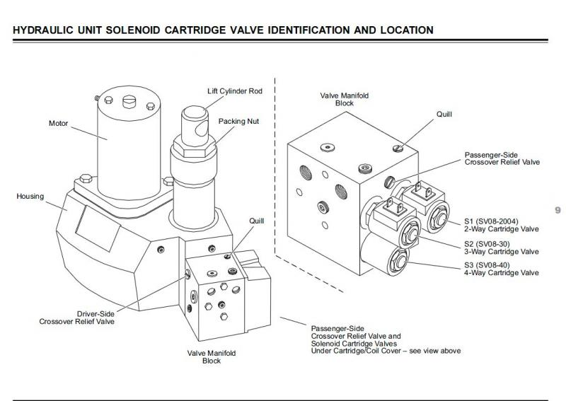western cable plow 3 pole solenoid wiring diagrams   50